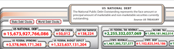 US National Debt April 2012