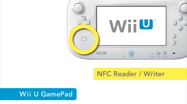 Wii U Controller Card Reader NFC Writer/Reader For Figurines and Data Transmission