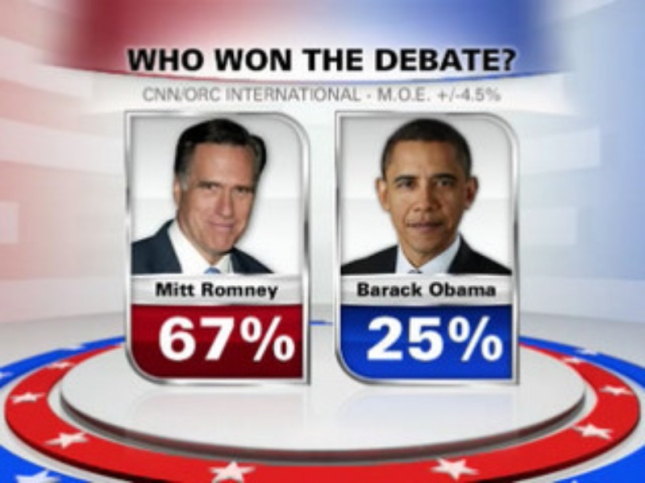 Who Won the Debate Obama vs Romney September 3 2012