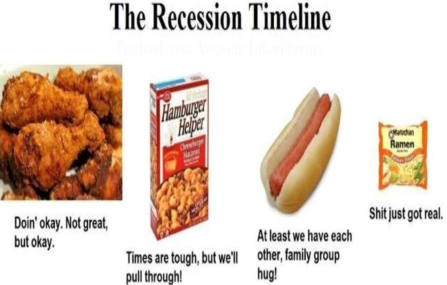 Recession Food Timeline Fried Chicken Hamburger Helper Hotdogs Ramen Noodles
