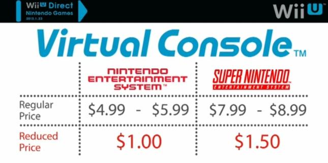WiiU Virtual Console Prices NES SNES Games