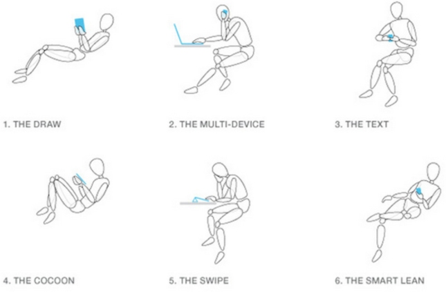 Six New Ways To Sit Thanks To Technology Draw Multi Device Text Cocoon Swipe Smart Lean Artwork